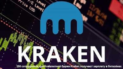 250 сотрудников криптовалютной биржи Kraken получают зарплату в биткойнах