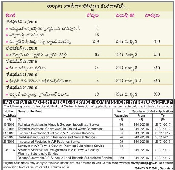 appsc 361 jobs notifications 19 2016to 24 2016