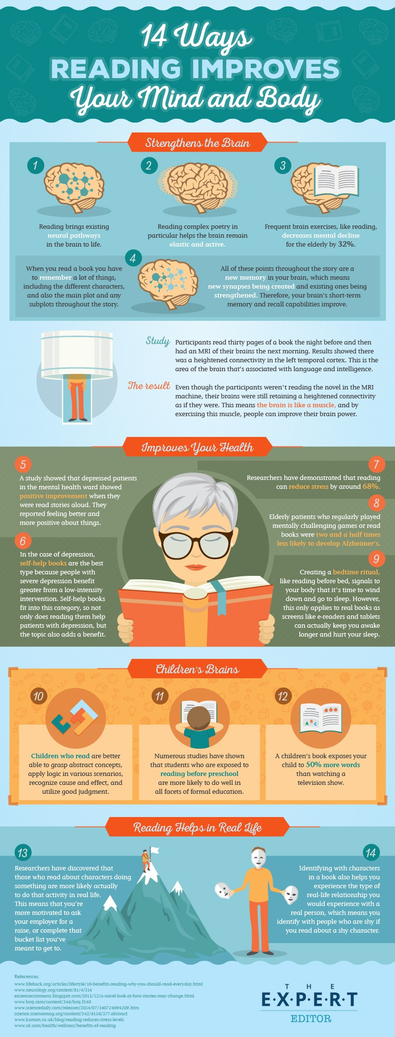 14 Ways Reading Improves Your Mind and Body
