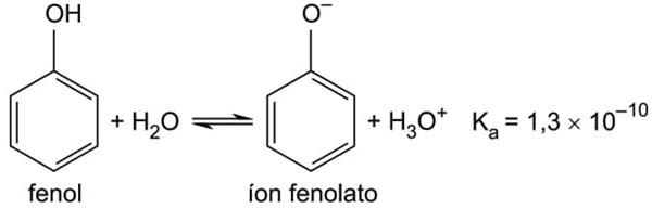 FAMERP 2021: O fenol é uma substância de caráter ácido, que sofre ionização de acordo com a equação a seguir.