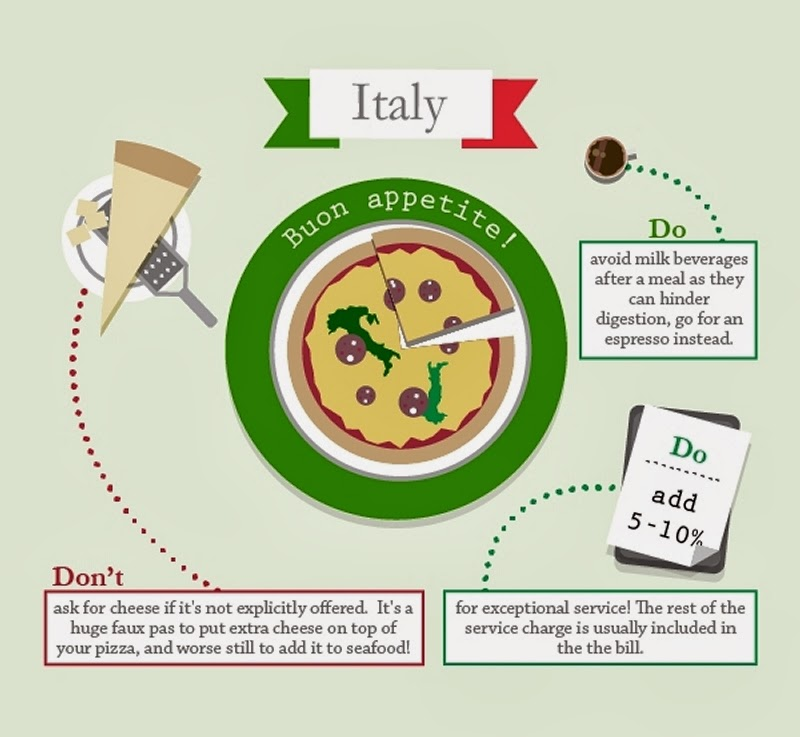 04-Italy-The-Restaurant-Choice-Dining-Etiquette-Around-the-World-www-designstack-co