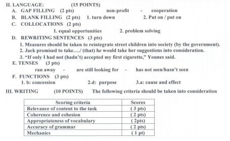 امتحان البكالوريا 2009 مادة الانجليزية المسالك العلمية و التقنية مع التصحيح language