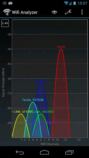 Wifi Analyzer - screenshot 1