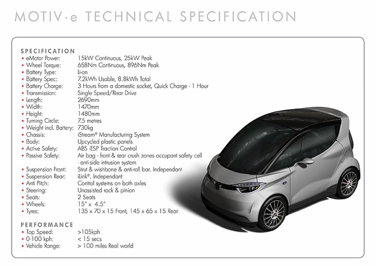 Electric Vehicle News November 2013