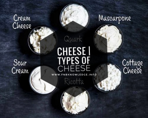 Cheese | types of cheese| service, cover, accompaniment