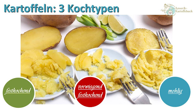 Kartoffeln: festkochend, vorwiegend festkochend, mehlig