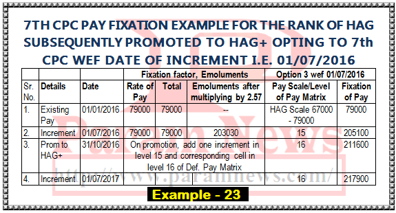7th-cpc-pay-fixation-example-23-option-from-increment-hag-promoted-hag-plus-paramnews