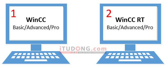 Các thành phần trong bộ cài TIA Portal - iTuDong
