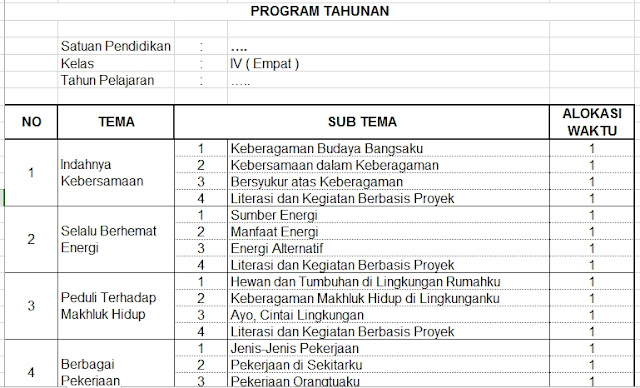 Prota Kelas 4 Kurikulum 2013 Revisi 2017 untuk Tahun Pelajaran 2018/2019