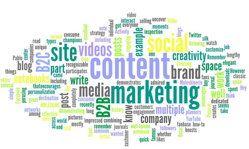 SEO agency content marketing agency Do You Want Your SEO to Work