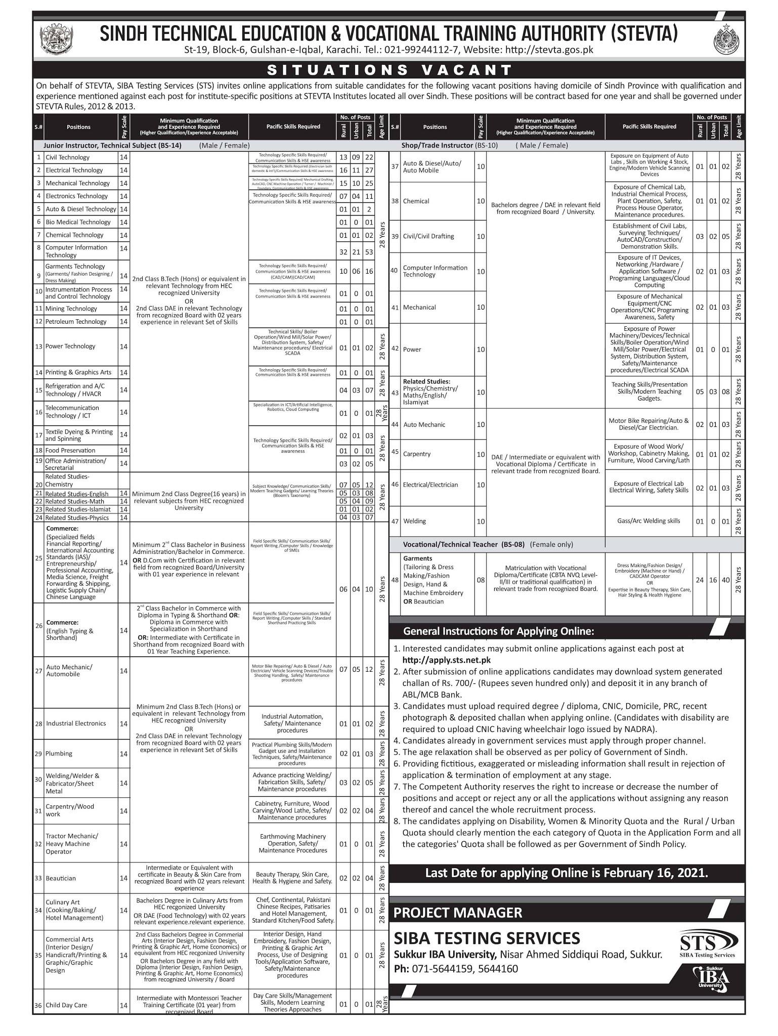 STEVTA Sindh Technical Education & Vocational Training Authority Jobs 2021 Via SIBA STS Testing Service Apply Online