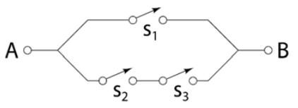 Um circuito elétrico tem três chaves de ligamento e desligamento