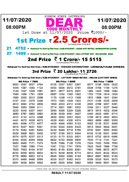 Dear 1000 Monthly Lottery Result 11-07-2020