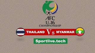 AFC U-16 Championship qualification 2020