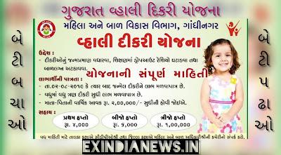 Gujarat Vahli Dikri Yojana 2021 Complete Details Application Form - Exindianews