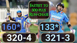 India Chase Down 321 - India vs Sri Lanka 11th Match CB Tri-Series 2012 Highlights