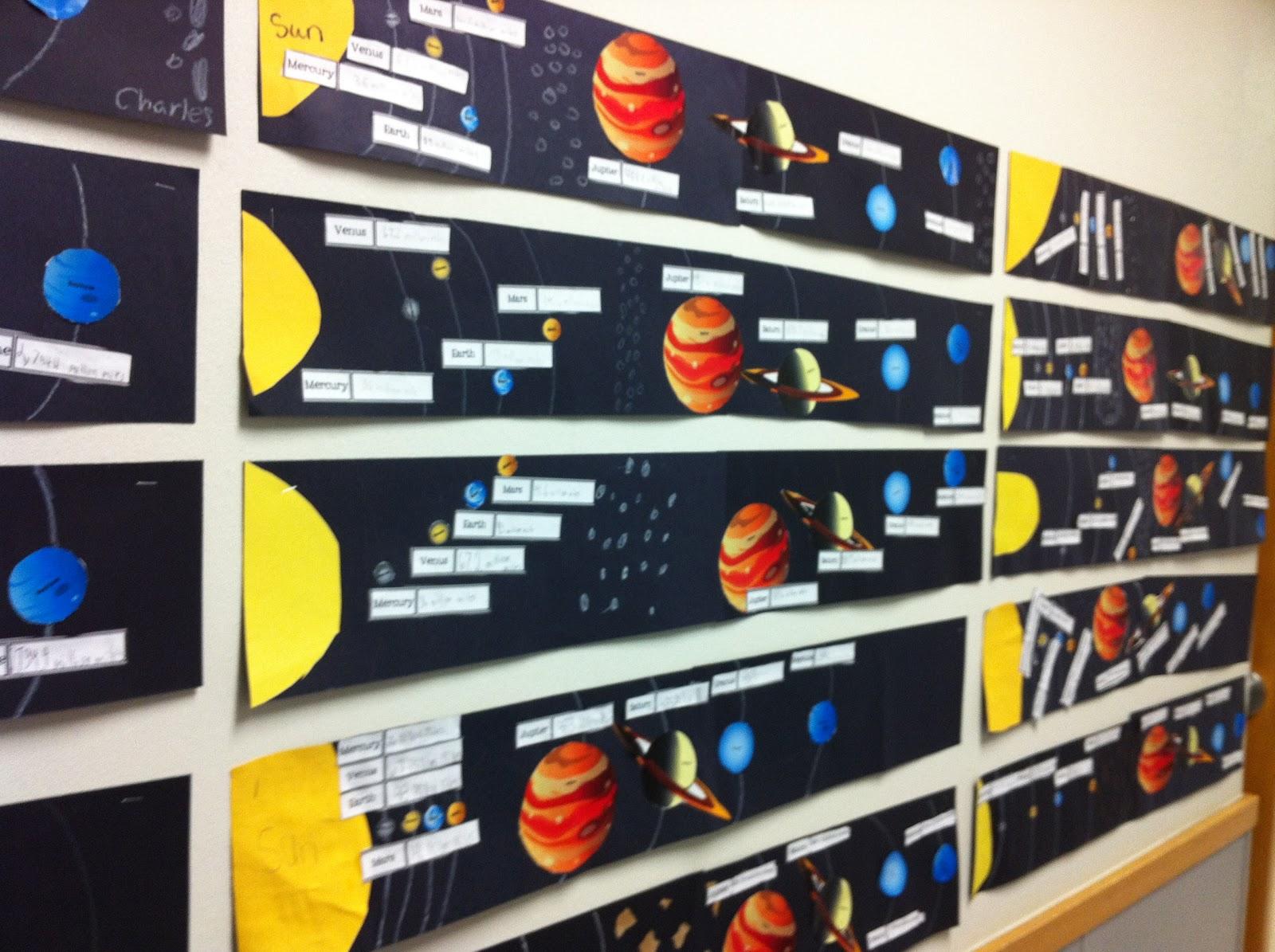 Yay Third Grade Solar System Fun