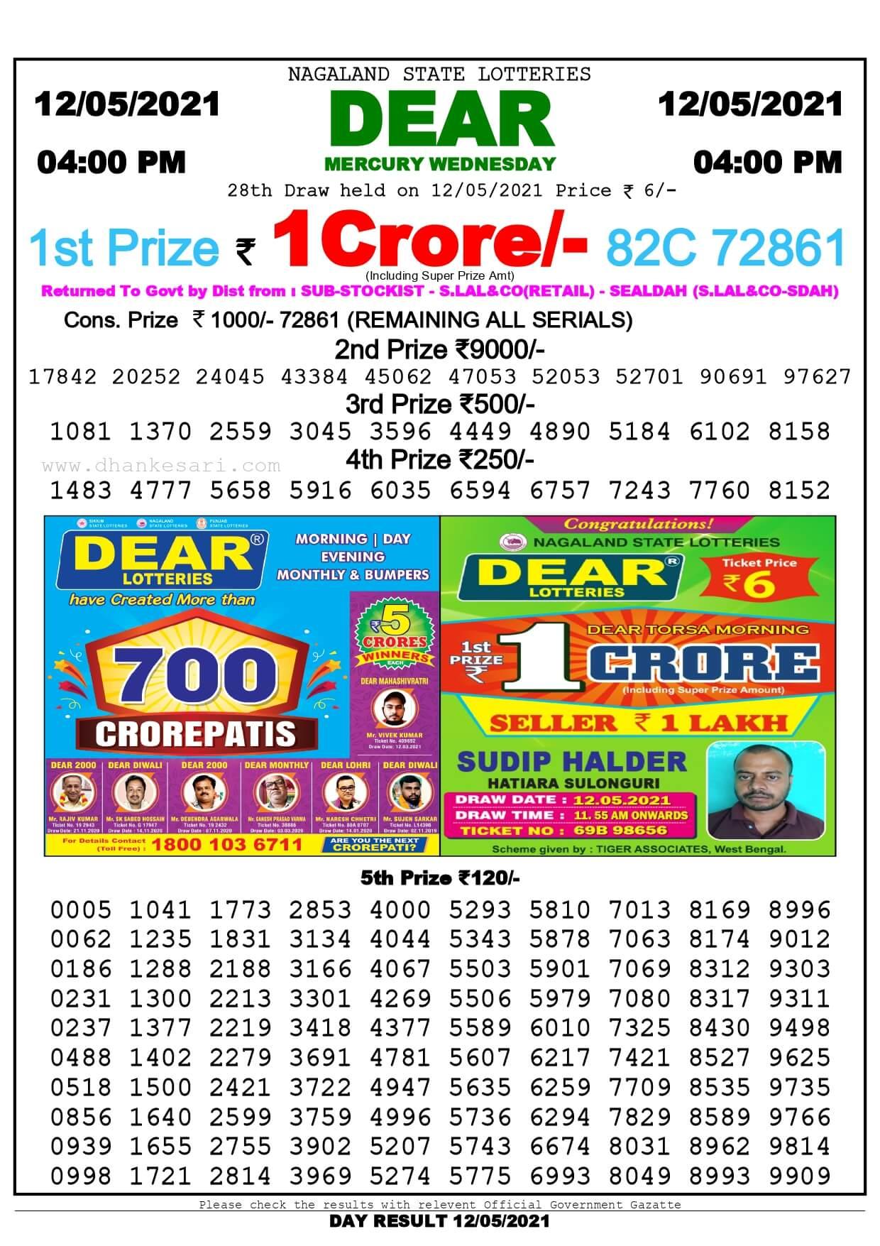 Dhankesari Lottery Sambad Result Today 4:00 PM 12.5.2021