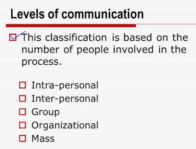 level komunikasi