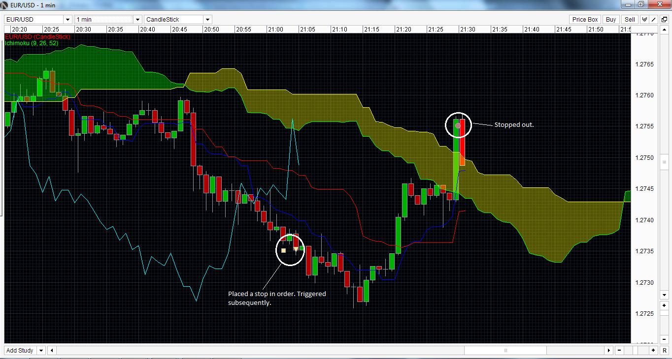 Forex trading company singapore