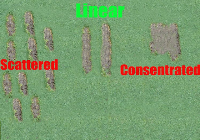 The most common 3 divot pattern illustration: Scattered (left), Linear (center), Concentrated (right)