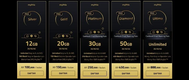 rincian-harga-myprio-plan-xl-pascabayar-terbaru