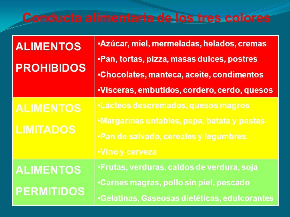 Alimentos prohibidos con acido urico elevado es malo for Alimentos prohibidos para insuficiencia renal