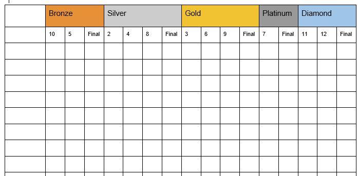 Mrs P Teach Times Tables Tracker