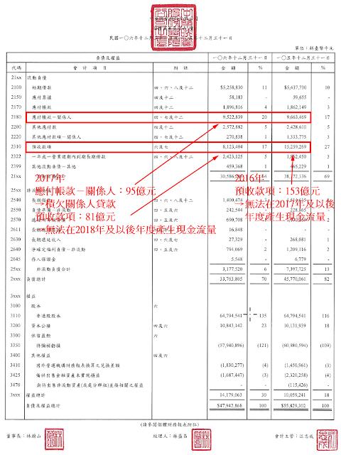 2475華映之個體資產負債表