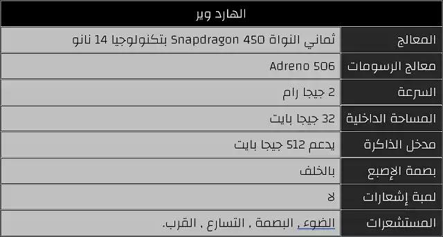 هارد وير هاتف Samsung Galaxy A11