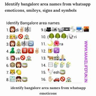Identifiey Banglore area names, (बैंगलोर क्षेत्र के नामों की पहचान करेंं)