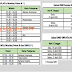 Jadwal UN (UNBK dan UNKP SMP/MTs Tahun Pelajaran 2019/2020