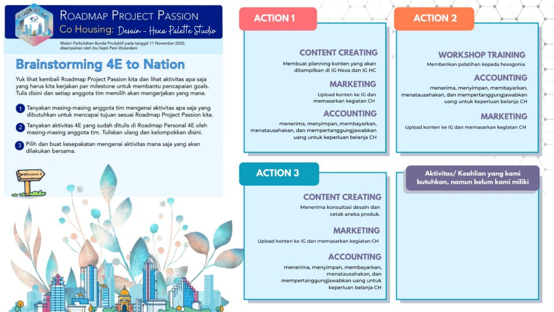 brainstorming 4E to nation