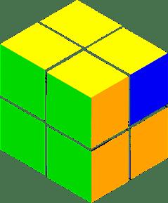 Permutation of both layer pbl switch
