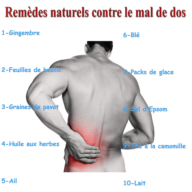 Remèdes naturels contre le mal de dos