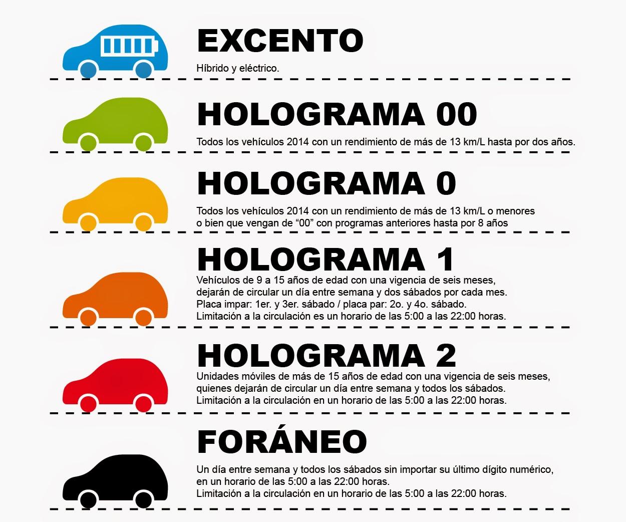 Hoy No Circula Calendario 2015. Calendario No Circula Sabatino 2015.