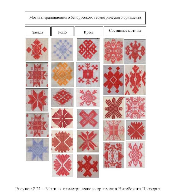 Мотивы геометрического орнамента. Витебское Поозерье