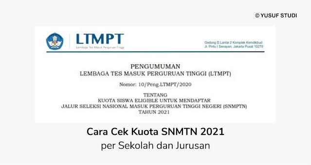Cara Melihat Kuota SNMPTN 2021 per Sekolah