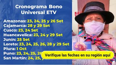 Bono Familiar Universal: revisa el cronograma de pago por regiones