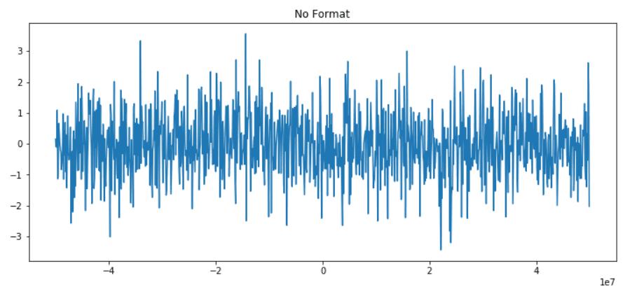 SI Notation and Custom Tick Marks in Matplotlib ~ Random