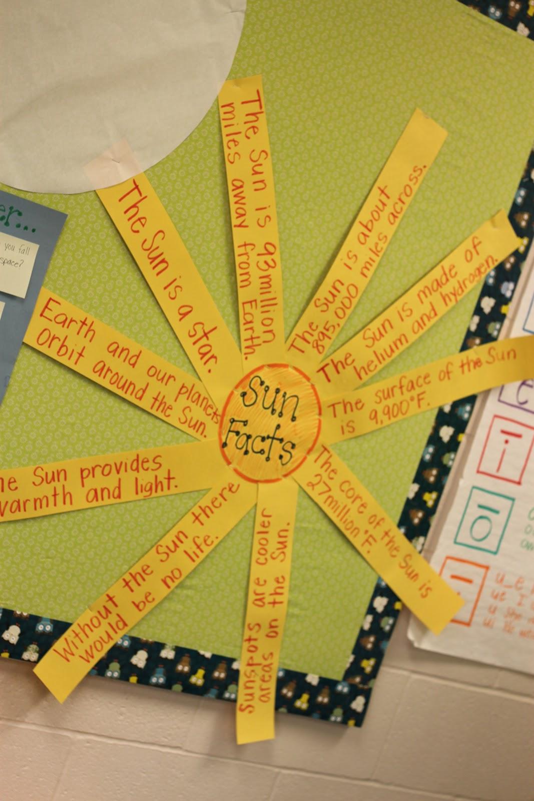 Sun The Sun And Tarot On Pinterest: Simply Second Grade: The Sun & Moon