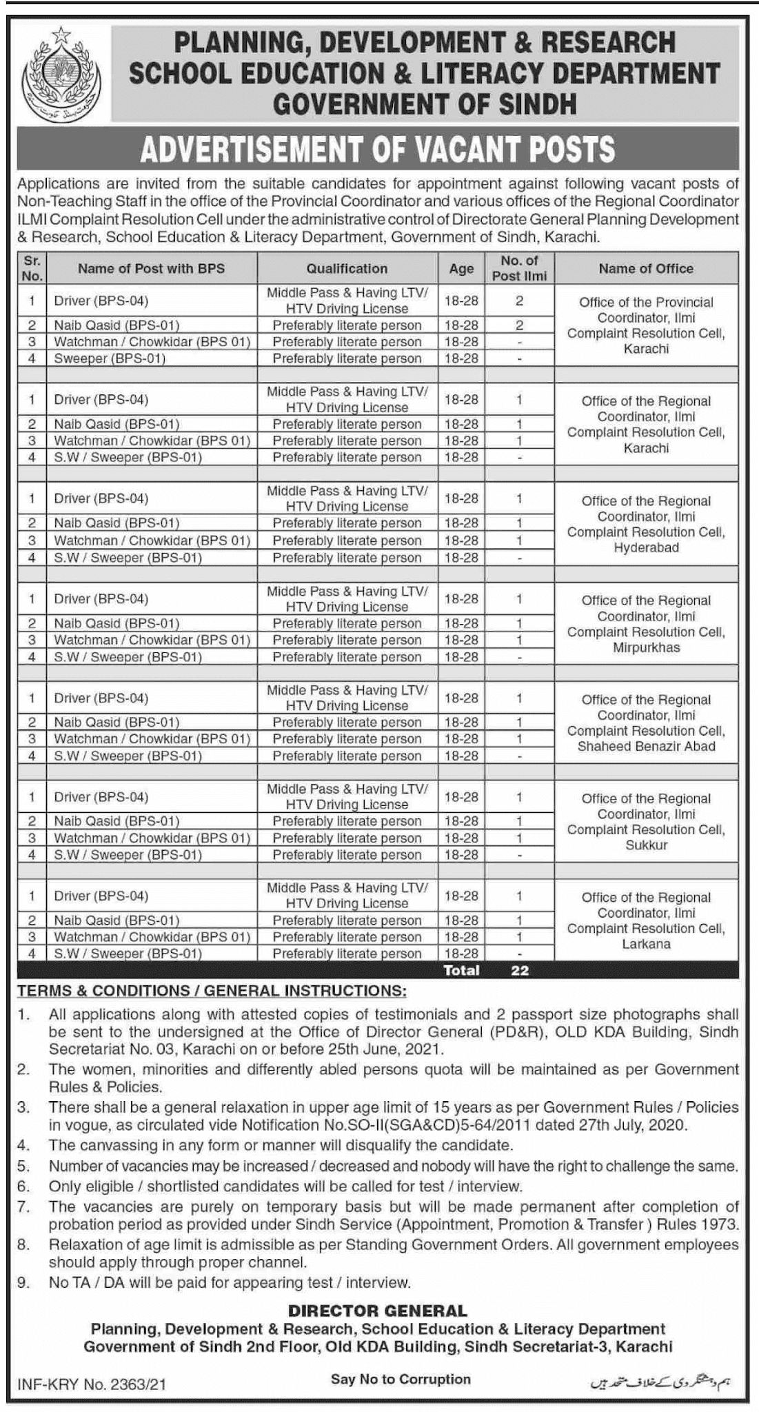 School Education and Literacy Department Sindh Jobs 2021 Advertisement