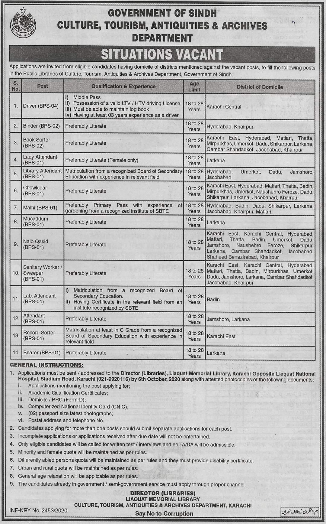 Culture Tourism & Antiquities Department Jobs 2020 | Sindh Jobs