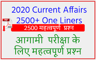 2020 Current Affairs 2500+ One Liners