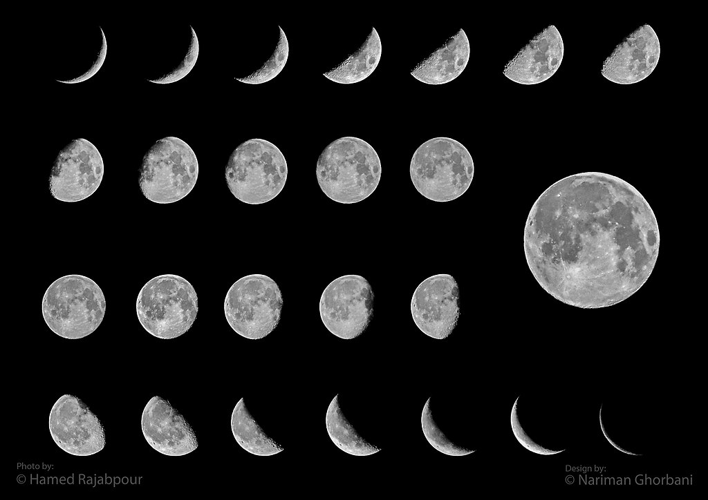 Fase-fase bulan yang berbeda