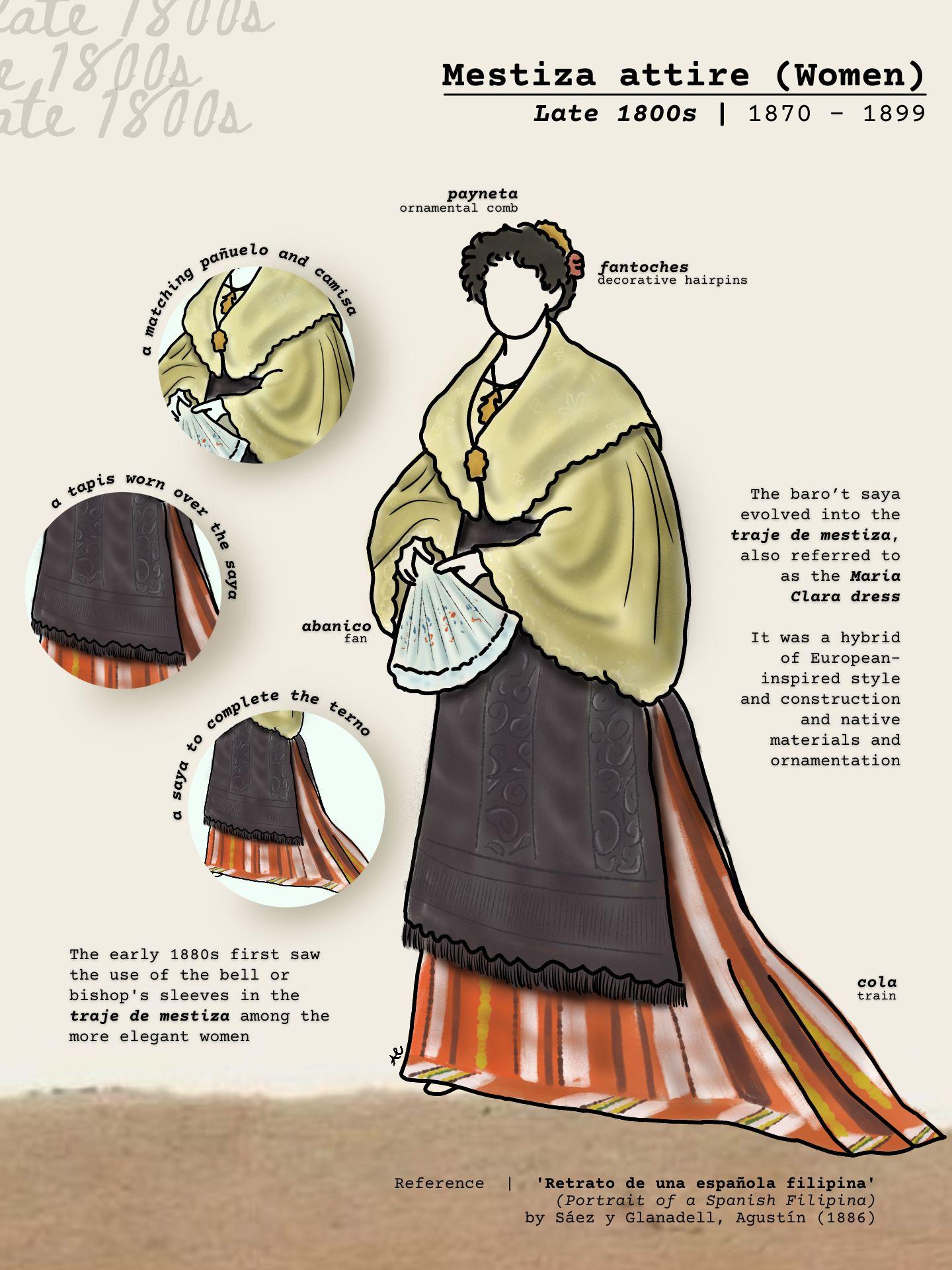 Mestiza attire of the late 1800s