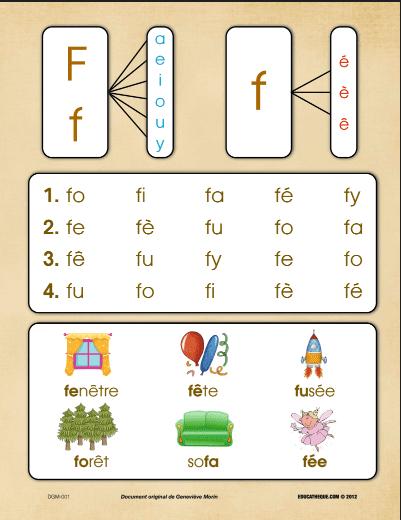 كتاب رائع لتعلم قراءة اللغة الفرنسية وفق الطريقة المقطعية
