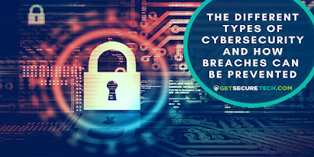 The Different Types of Cyber Security and How Breaches Can Be Prevented