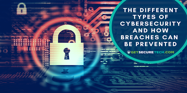 Types of Cyber Security and their prevention