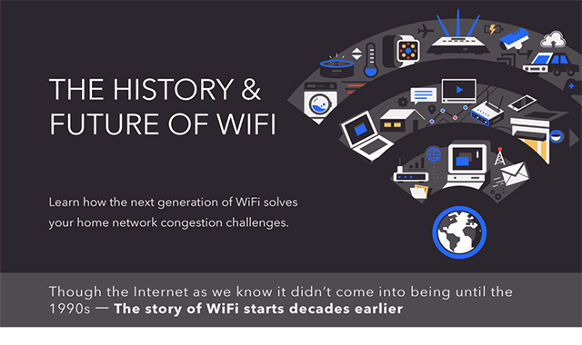 The History & Future OF WiFi #infographic